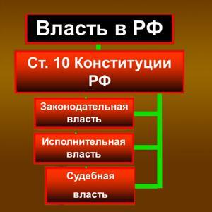 Органы власти Горно-Алтайска