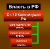 Органы власти в Горно-Алтайске